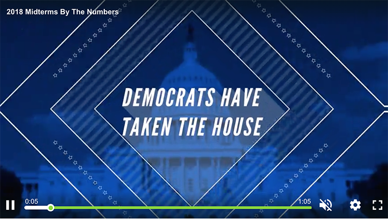 Midterms by the numbers
